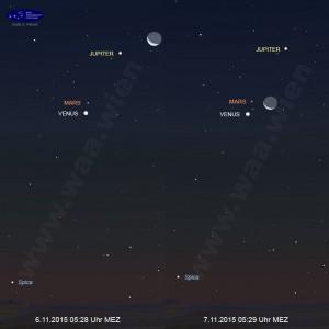 Mond-Venus_Mars_Jupiter